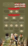 اطلاعنگاشت | گفتمان جهادی، گفتمان عمومی